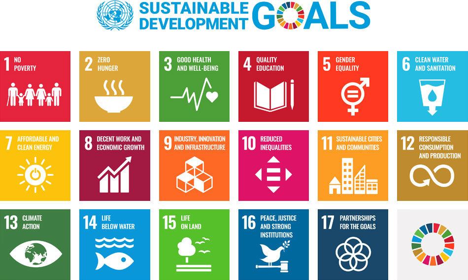 A list of the 17 United Nations Sustainable Development Goals (SDGs), written across brightly coloured squares